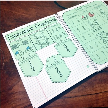 4th Grade TEKS Fractions Interactive Notebook