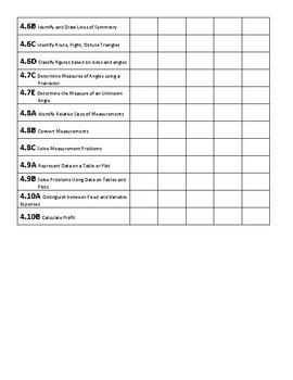 4th Grade TEKS Labels, Data Tracker, Tutoring Log