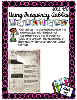4th Grade TEKS Represent and Interpret Data Interactive Journal