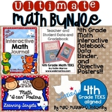 4th Grade TEKS Ultimate Math Bundle
