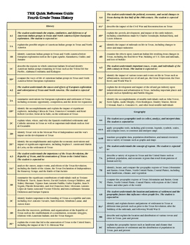 4th Grade TX History TEK Quick Reference Guide