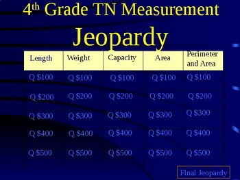 4th Grade Tennessee Measurement Jeopardy