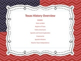 4th Grade Texas History in Review