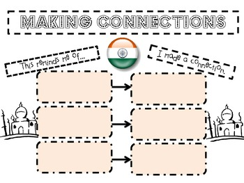 4th Grade, Theme 1 Literacy by Design Graphic Organizers