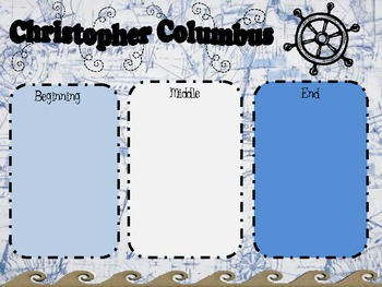 4th Grade, Theme 10 Literacy by Design Graphic Organizers