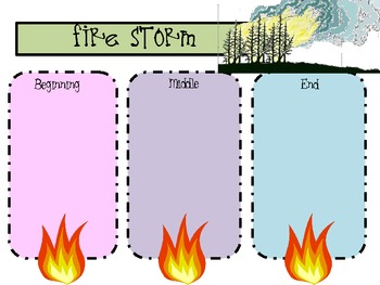 4th Grade, Theme 5 Literacy by Design Graphic Organizers