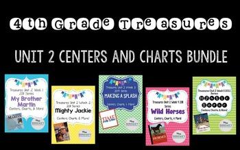 4th Grade Treasures Unit 2 Bundle