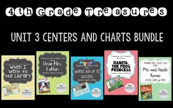 4th Grade Treasures Unit 3 Bundle