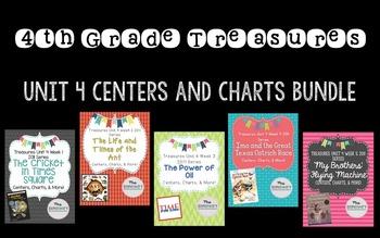 4th Grade Treasures Unit 4 Bundle