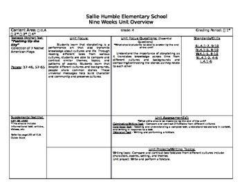 4th Grade Unit 1 Common Core Overview Chart