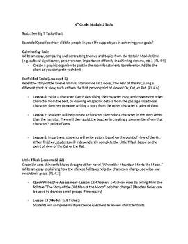 4th Grade Unit 1 Tasks