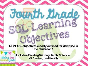4th Grade VA SOL Objective Cards