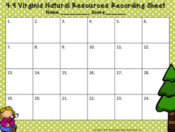4th Grade Virginia Natural Resources Task Cards