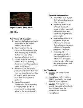 4th Grade Virginia Studies Study Guide for SOL's
