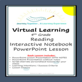 4th Grade Virtual Reading Interactive Notebook Lesson
