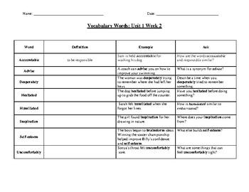 4th Grade Vocabulary Wonders Unit 1 Week 2