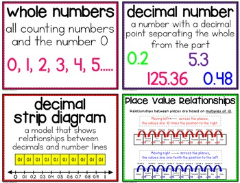 4th Grade Vocabulary Word Wall Cards Set 1:  Numeracy and Place Value TEKS
