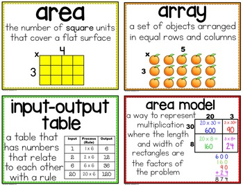 4th Grade Vocabulary Word Wall Cards Set 3:  Multiplication and Division TEKS