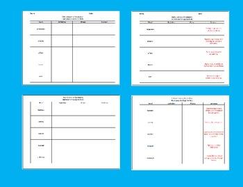 4th Grade Vocabulay 4-Fold HMH Journey's 2014  L15 Ecology