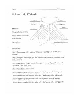 4th Grade Volcano Lab