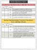 4th Grade WV College and Career Readiness I can Statements-Math