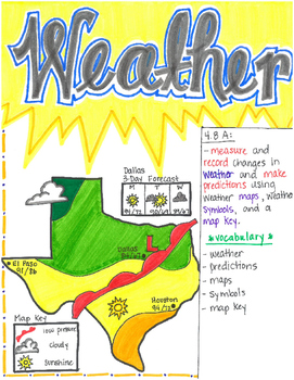4th Grade Weather