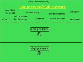 4th Grade Weather Unit
