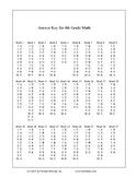 4th Grade Windows Math Software Answer Key