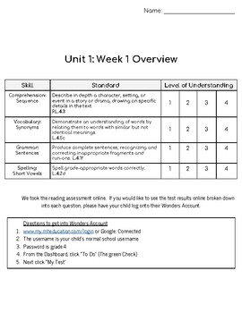 4th Grade Wonders Assessment Cover Sheet ENTIRE YEAR