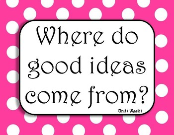 4th Grade Wonders Essential Questions Posters