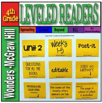 McGraw-Hill 4th Grade Wonders Post-its Unit 2