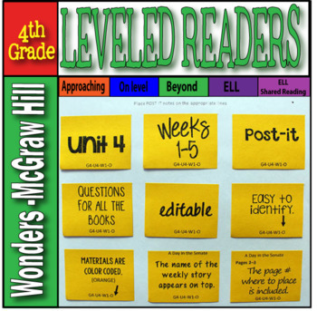 Mc Graw-Hill 4th Grade Wonders Post-its Unit 4