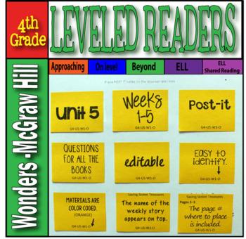 Mc Graw-Hill 4th Grade Wonders Post-its Unit 5