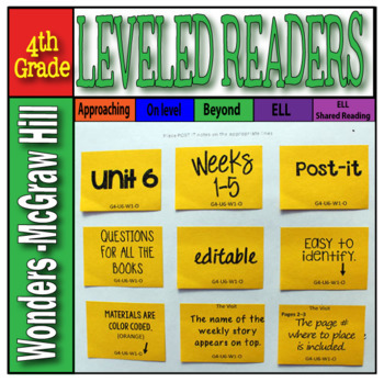 McGraw Hill 4th Grade Wonders Post-its Unit 6