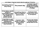 4th Grade Wonders Reading Series Unit 5 Week 3 Vocabulary