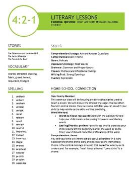 4th Grade Wonders Reading Unit 2- Weeks 1,2,3,4,5 Week at a Glance Bundle