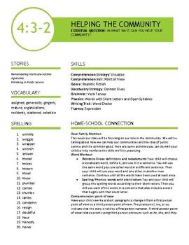 4th Grade Wonders Reading Unit 3- Weeks 1,2,3,4,5 Week at a Glance Bundle
