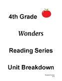 4th Grade Wonders Table of Contents