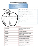4th Grade Wonders Unit 1 Week 1 Quick Reference sheet