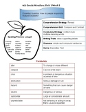 4th Grade Wonders Unit 1 Week 3 Quick Reference Sheet