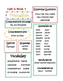 4th Grade Wonders Unit 3 Weekly Reviews