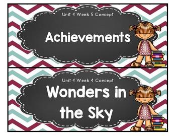 4th Grade Wonders Unit 4 Focus Wall