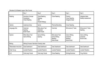 4th Grade Wonders Weekly Plan