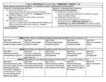 4th Grade Word Study Curriculum Map
