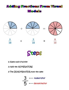 4th Grade ~ Working With Fractions Task Cards for 4.NF.3