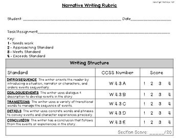 4th Grade Writing Rubrics, Trackers & Student Checklists (CCSS Aligned)