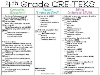 4th Grade Writing Board aligned to TEKS (like Cafe)