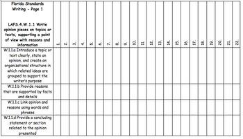 4th Grade Writing Florida Standards Checklist