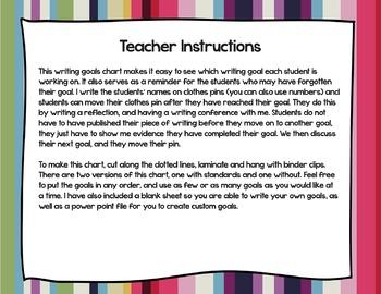 4th Grade Writing Goals Clip Chart
