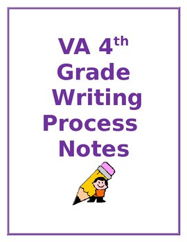 4th Grade Writing Process